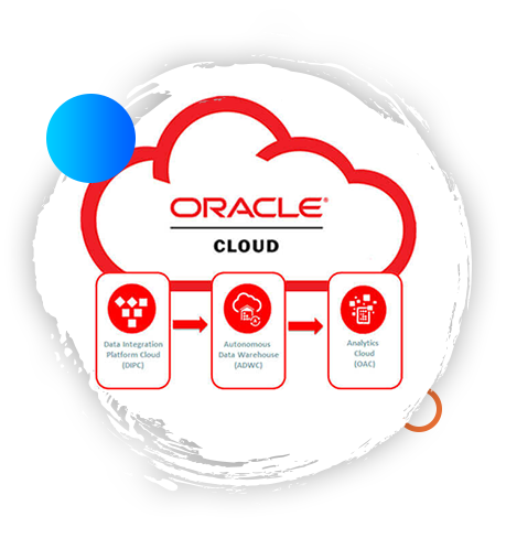 Leading Oracle Database Services in the USA