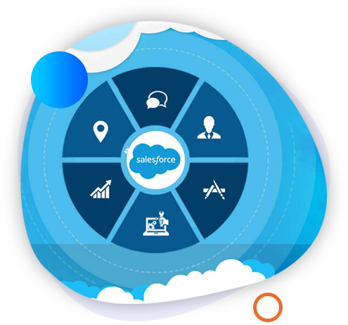 Salesforce Support Solutions