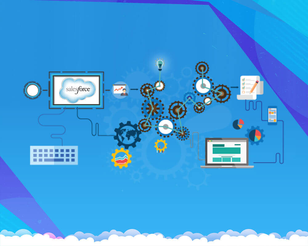 Salesforce Automation Software to Enhance Productivity
